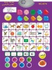 Arabic Wall Chart for Children Education