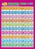 Learning 1-100 number for kids educational wall map