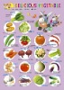Learning delicious vegetable for kids educational wall map