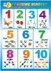 Learning numbers 1-10 for kids educational wall map