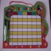 New Promotion Advertising gifts - Magnet board & mark pen