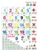Numbers and Arithmetic Educational wall charts
