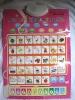 Russian Phonetic Alphabet Educational Chart