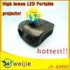 the hottest,video projector